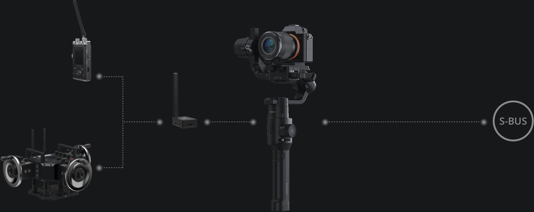 DJI Ronin-S Master Wheels Master Force